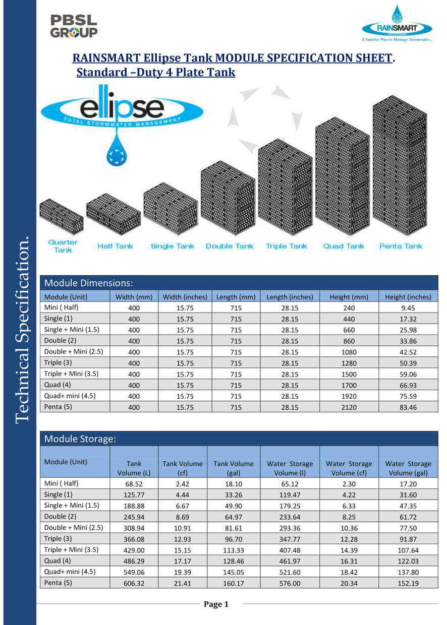 Rainsmart Ellipse Soakaway Crate Data Sheets