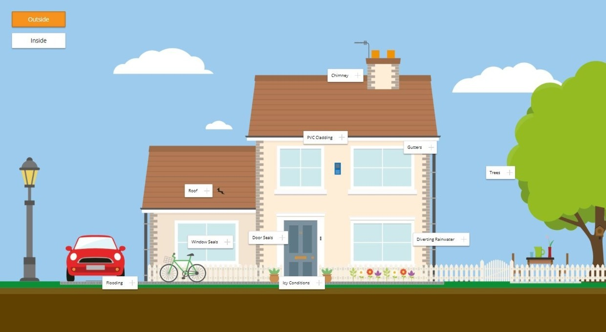 Interactive House - Guide To Home Maintenance