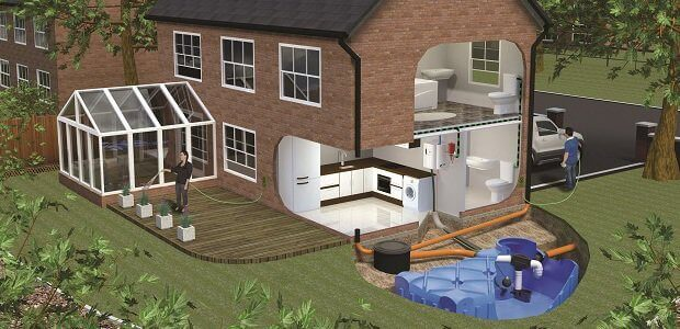 Storing And Recycling Rainwater