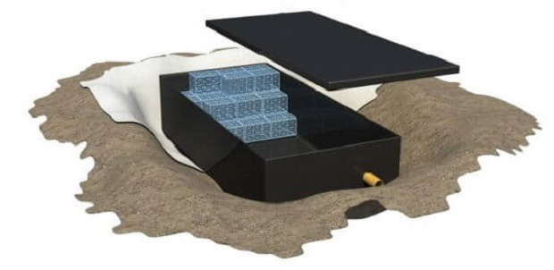 Impermeable Membrane Shoebox Installation Guide for Attenuation