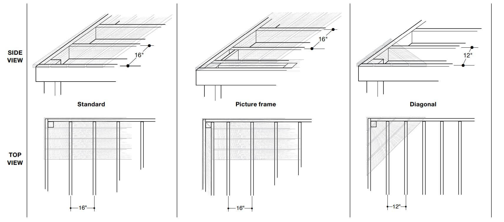 Mineral Composite Decking Installation Diagram