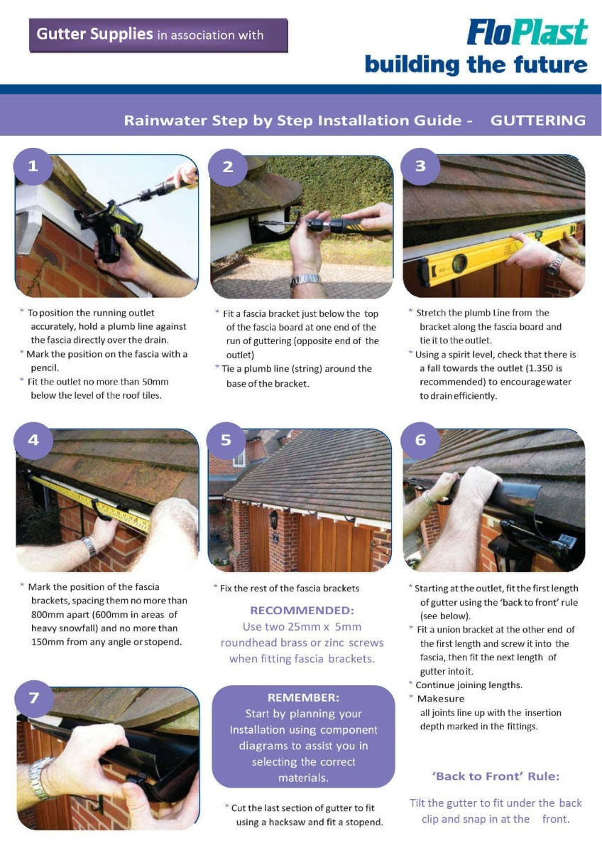 Step by Step Guttering Installation Guide