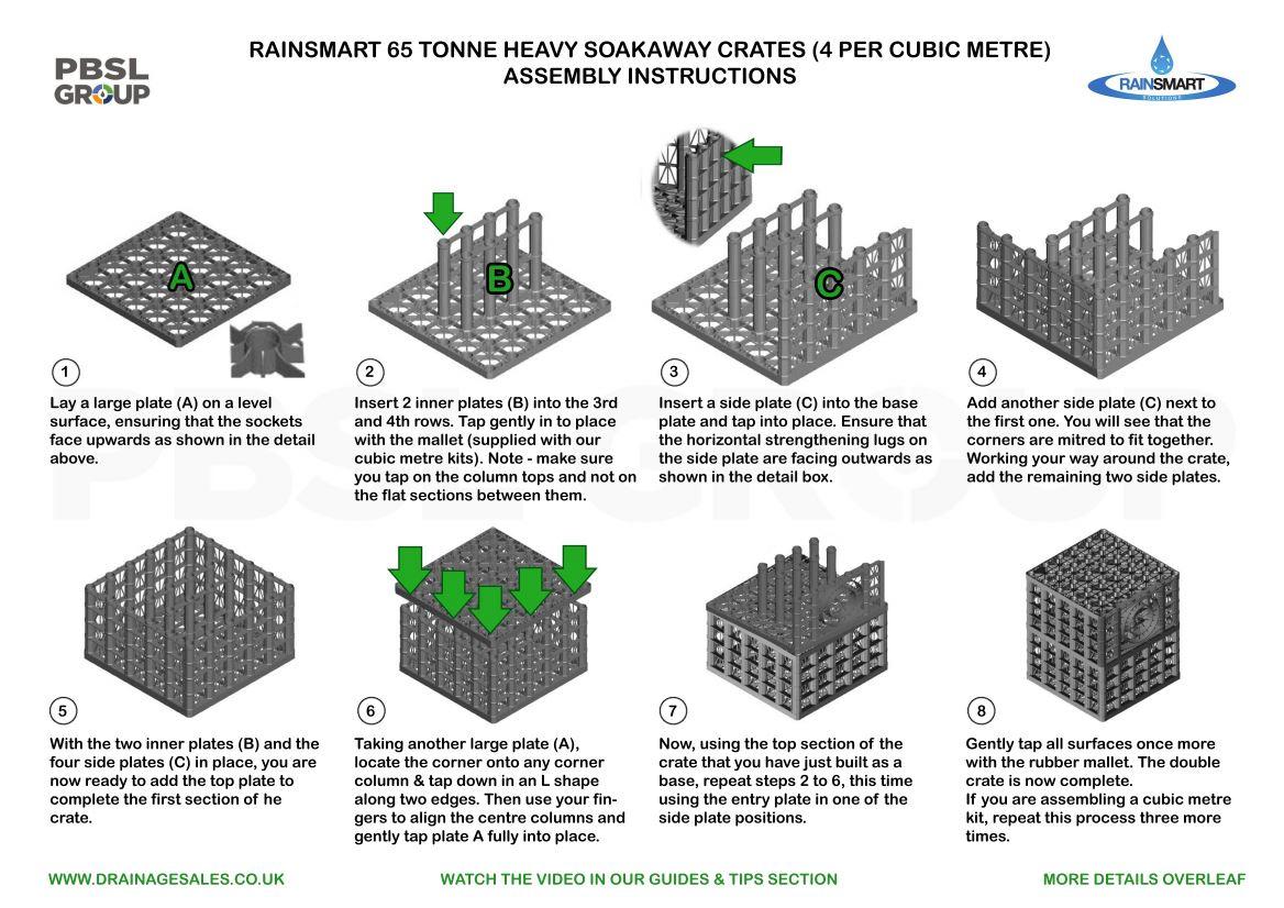 Rainsmart 65 Tonne Heavy Soakaway Installation Sheet Page 1