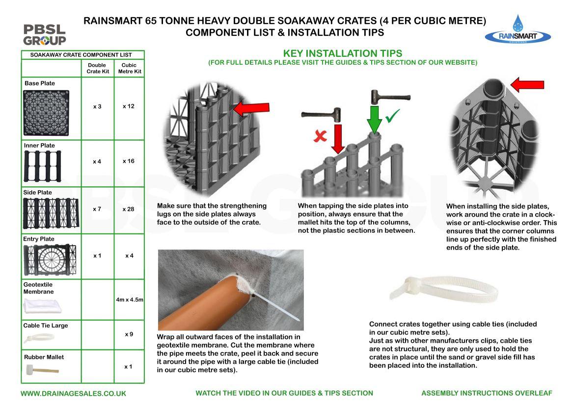 Rainsmart 65 Tonne Heavy Soakaway Installation Sheet Page 2